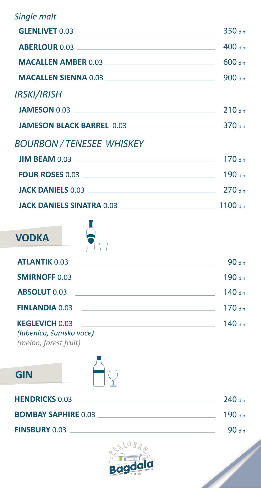 Vodka/Gin