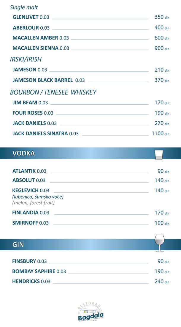 Vodka / Gin